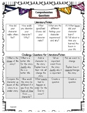 Discussion Cards Literature and Informational