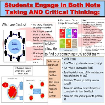 Literature and Discussion Circles PowerPoint