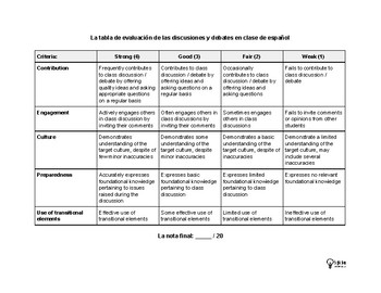 Discussion / Debate Rubric For Spanish Classroom - Upper Levels