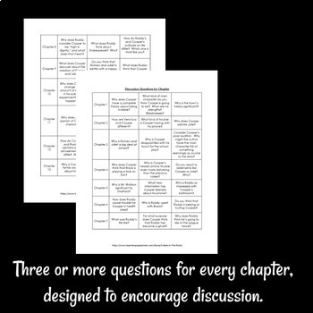 """Discussion Questions & Creative Writing Projects for Korman's """"WhatsHisFace"""""""