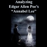Discussion Questions and Poem (Annabel Lee by Edgar Allen Poe)