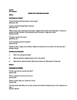 Discussion Questions for Act I of William Shakespeare's Hamlet