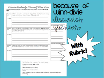 Discussion Questions for Because of Winn-Dixie