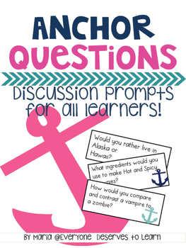 Discussion Questions for Speaking and Listening