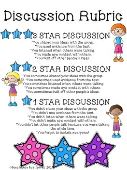 Discussion Rubric (Literature Circles, Discussion Groups)