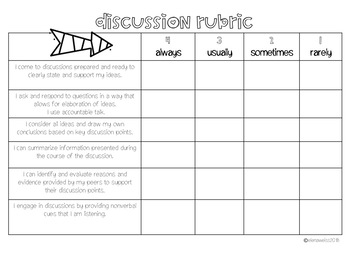 Discussion Rubric and Posters