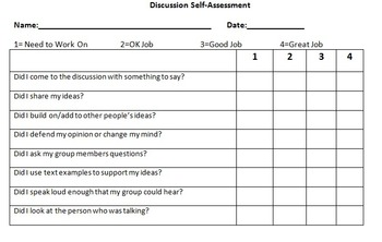 Discussion Self-Assessment
