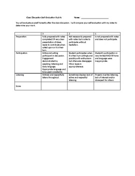 Discussion Self-Evaluation Rubric