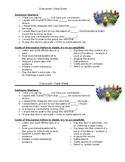 Discussion Skills Aid