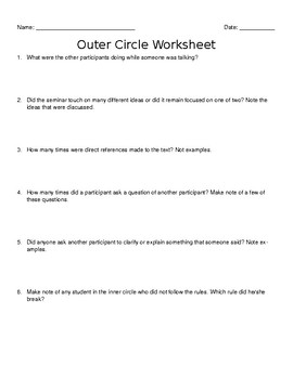 Discussion/Socratic Discussion Outer Circle Worksheet