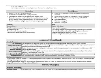 Discussion and Questioning Unit Plan