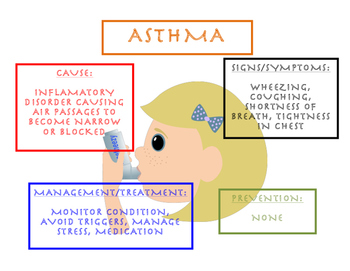 Disease Info Sheets