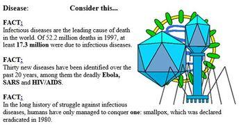 Disease Notes & Worksheets