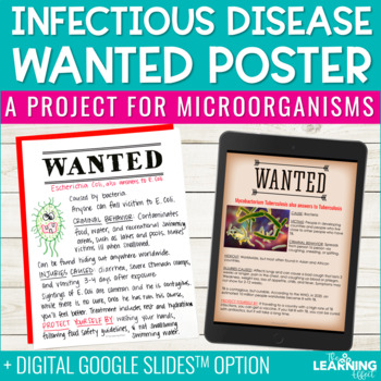 Disease Research Project & Poster | Microorganisms