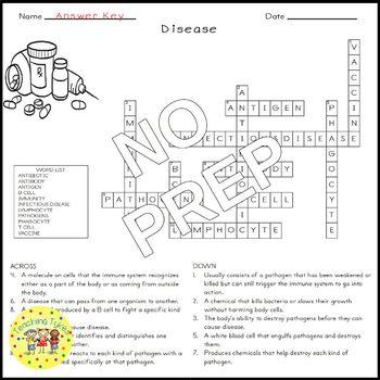 Disease Crossword Puzzle