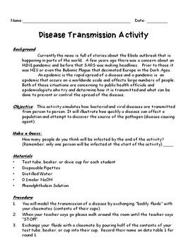 Disease Transmission Activity