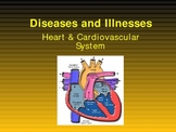 Diseases and Illnesses of the Circulatory / Cardiovascular System