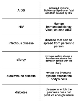 Disease and the Body's Defenses Vocabulary Flash Cards for