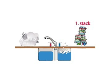 Dishwashing - step by step with 13 VISUALS