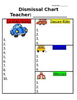 Dismissal Chart