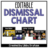 Dismissal Transportation Clip Chart