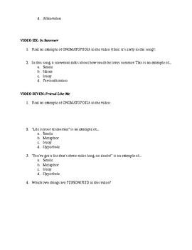 Disney Figurative Language Review Part I