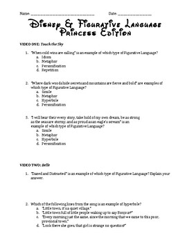 Disney Figurative Language Review: Princess Edition