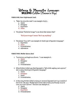 Disney Figurative Language Review: Villains Edition