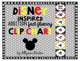 Disney-Inspired Addition Fact Clip Chart