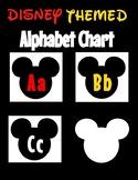 Disney Themed Alphabet Chart/Posters