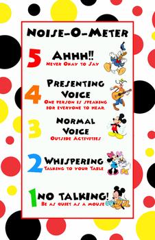 Disney Themed Noise Level Chart