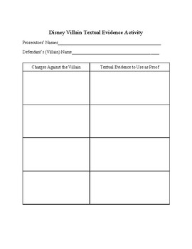 Disney Villain Textual Evidence Activity