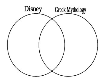 Disney's Hercules vs. the myth
