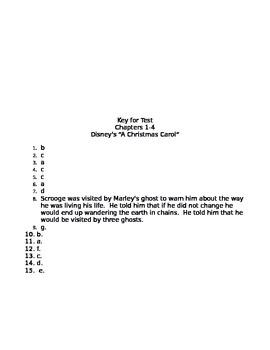 Disney's A Christmas Carol Test