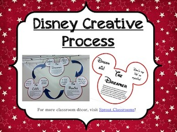 Disney's Creative Process Display