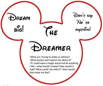 Disney's Creative Process Display