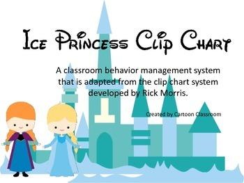 Frozen Inspired Clip Chart