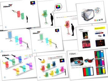 Dispersion of Light (Colors and Filters) – BUNDLE