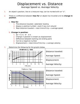 STEM/NGSS: Physics Displacement vs. Distance Exercise