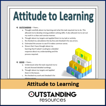 Display: Attitude to Learning (English and Maths)