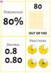Display Posters - Fractions, Decimals, Percentages