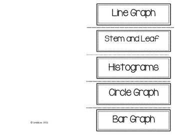 Display of Data Foldable