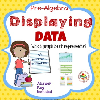 Displaying Data Math Graph Matching Activity