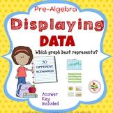 Displaying Data Math Graph Matching Activity