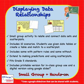 Displaying Data Relationships
