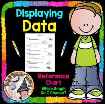 Displaying Data Which Graph Do I Choose Data Display Reference Chart Pictures