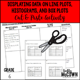 Displaying Data on Line Plots Histograms Box Plots Cut & P