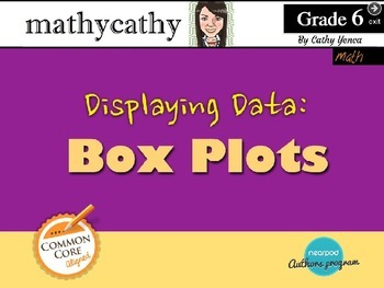 Displaying data: Box Plots