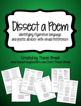 Dissect a Poem: Complete Anatomy of Poem Activity EDITABLE