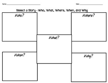 Dissect a Story -- Who, What, Where, When, Why